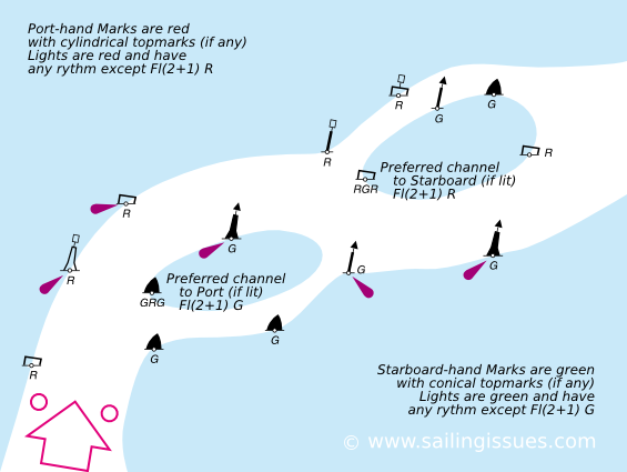 Preferred channels - Lateral marks in IALA A
