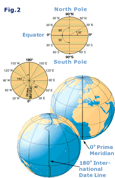 prime meridian international date line and time zones